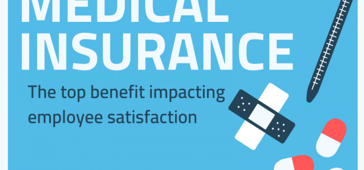 Medical Insurance Importance